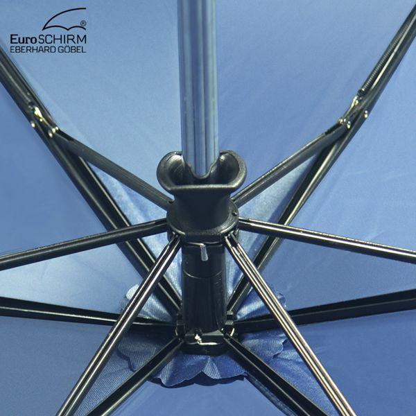 euroschirm3